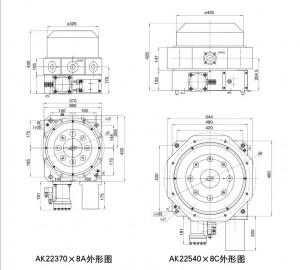 AK22系列数控转塔刀架